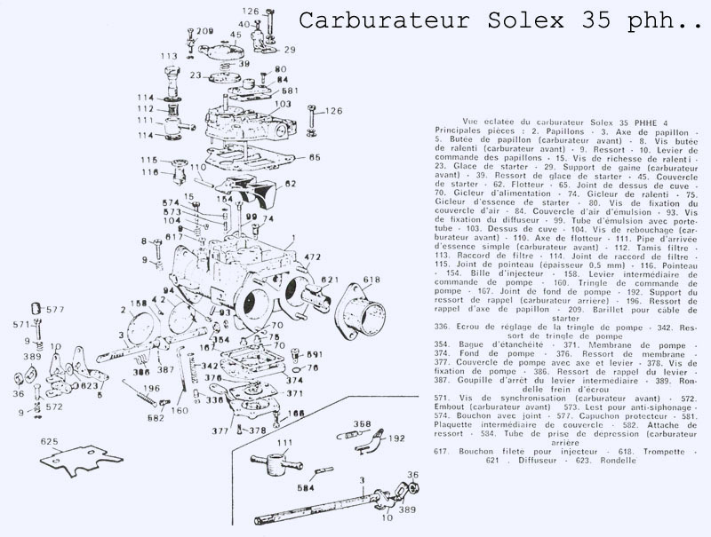 carburateur solex phh